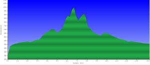 Busov - profil trasy